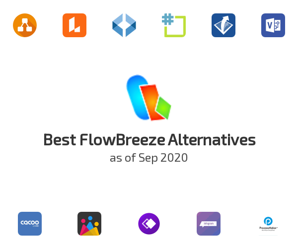 Best FlowBreeze Alternatives