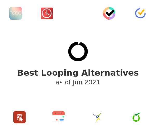 Best Looping Alternatives