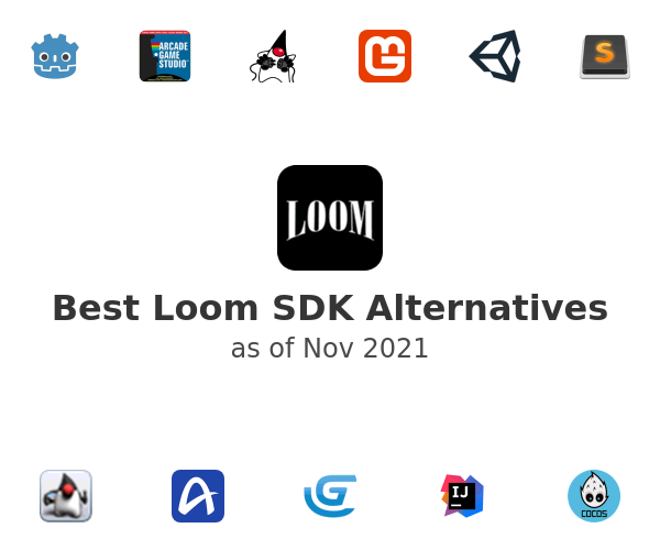Best Loom SDK Alternatives