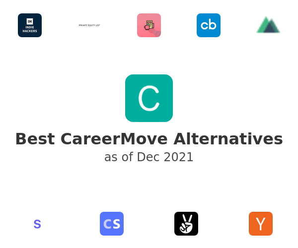 Best CareerMove Alternatives