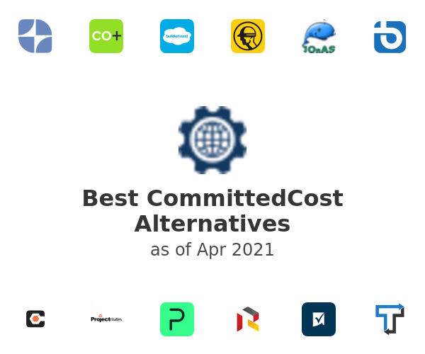 Best CommittedCost Alternatives
