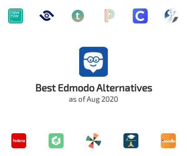 Best Edmodo Alternatives
