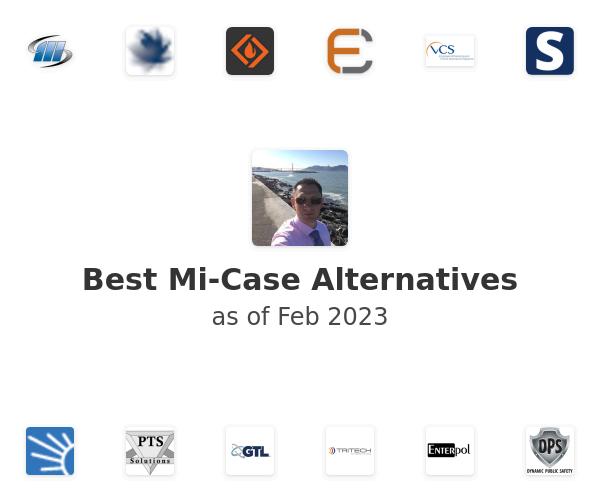 Best Mi-Case Alternatives