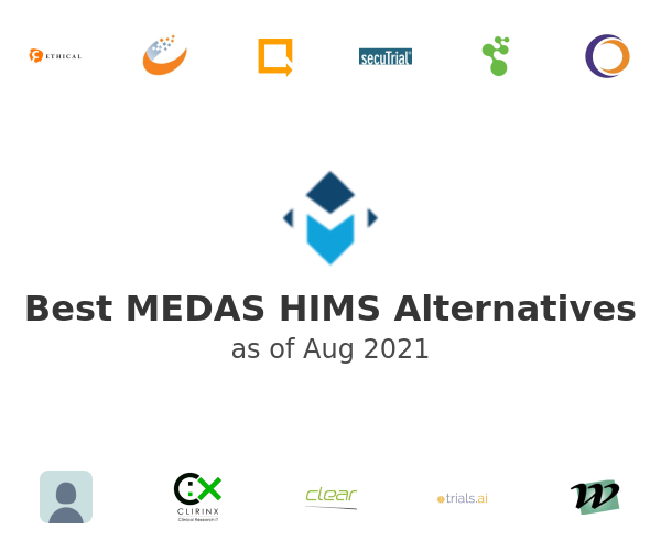Best MEDAS HIMS Alternatives