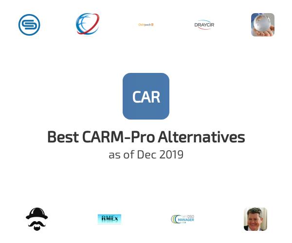 Best CARM-Pro Alternatives