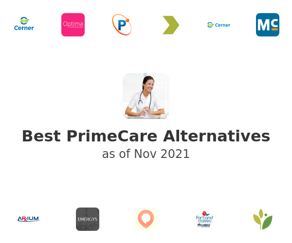 Best PrimeCare Alternatives
