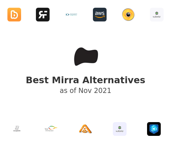 Best Mirra Alternatives
