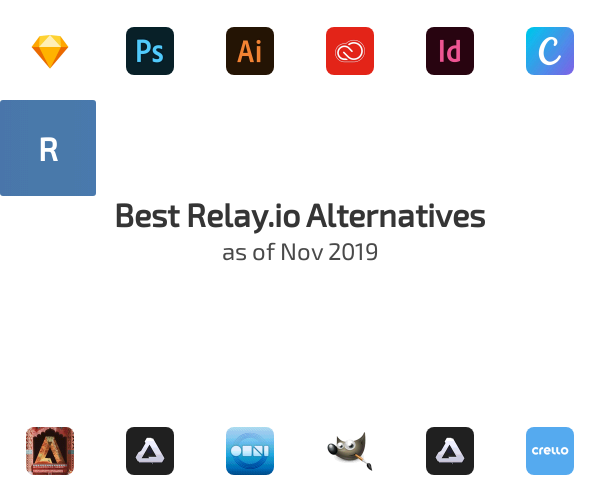Best Relay.io Alternatives