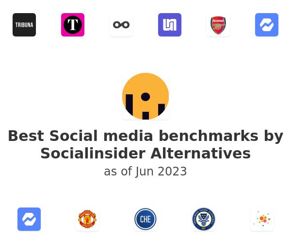 Best Social media benchmarks by Socialinsider Alternatives
