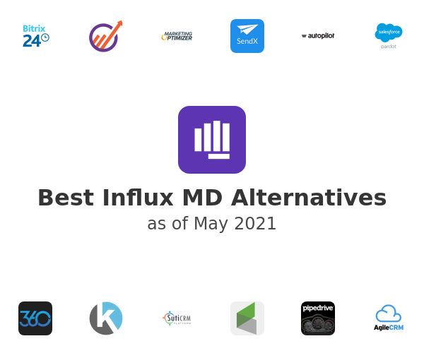 Best Influx MD Alternatives