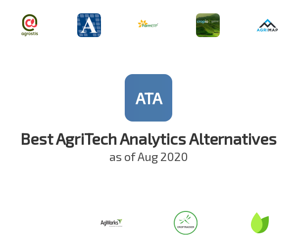 Best AgriTech Analytics Alternatives