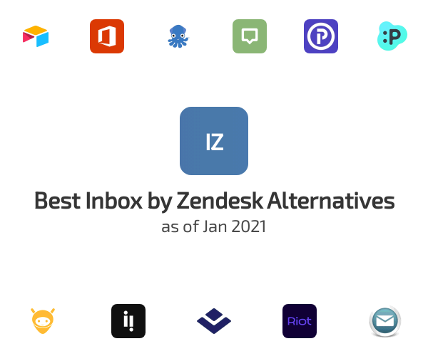 Best Inbox by Zendesk Alternatives