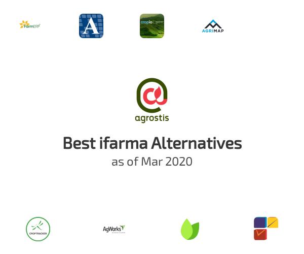 Best ifarma Alternatives