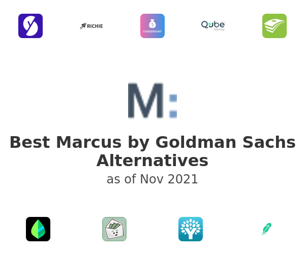 Best Marcus by Goldman Sachs Alternatives