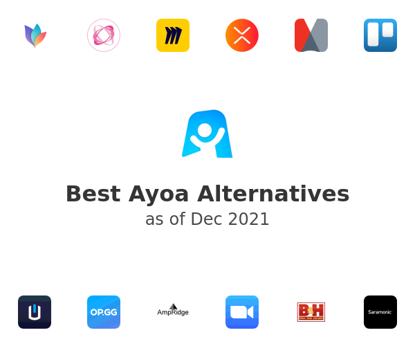 Best Ayoa Alternatives
