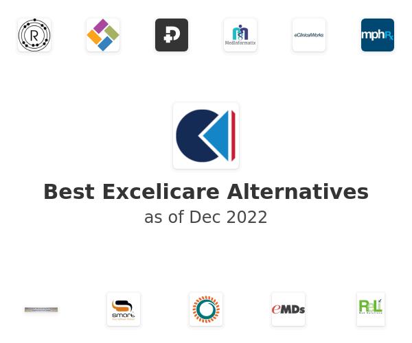 Best Excelicare Alternatives