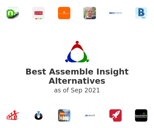 Best Assemble Insight Alternatives