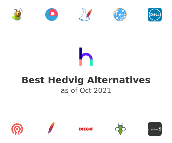 Best Hedvig Alternatives