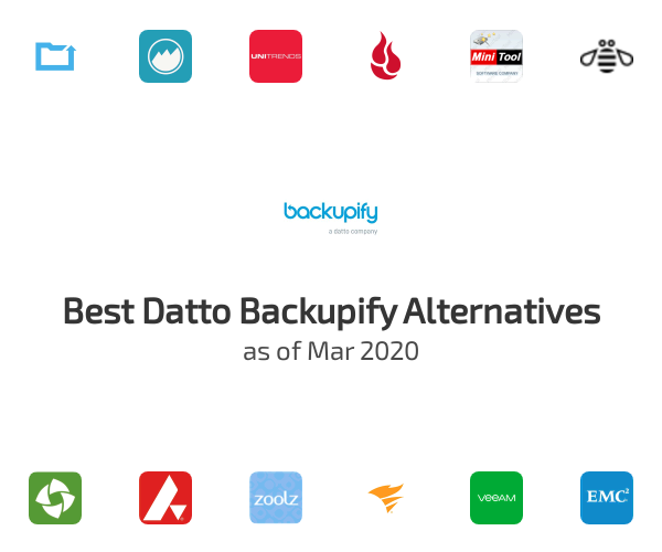 Best Datto Backupify Alternatives
