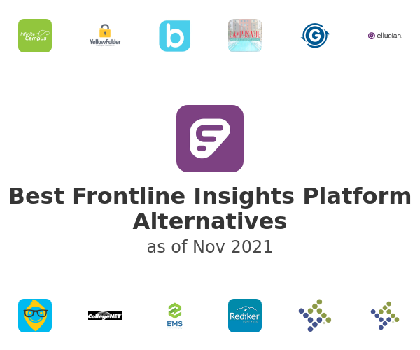 Best Frontline Insights Platform Alternatives