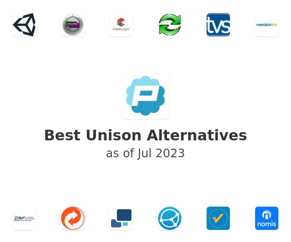 Best Unison Alternatives