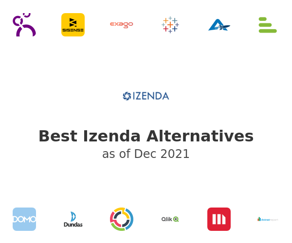 Best Izenda Alternatives