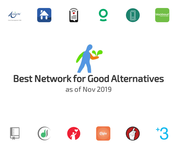 Best Network for Good Alternatives