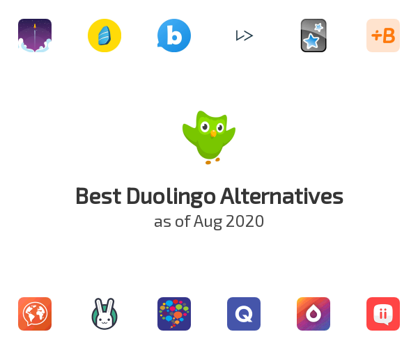 Best Duolingo Alternatives Reviews 2020 Saashub