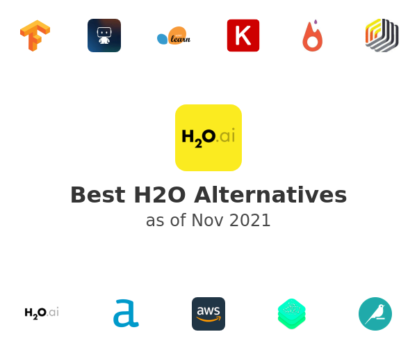 Best H2O Alternatives