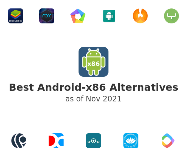 Best Android-x86 Alternatives