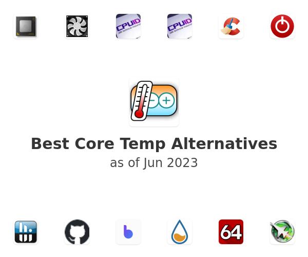 Best Core Temp Alternatives