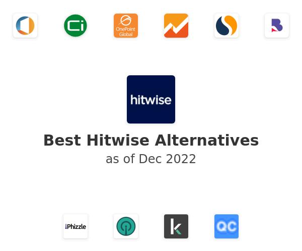 Best Hitwise Alternatives