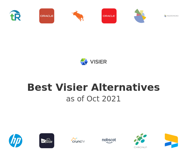 Best Visier Alternatives