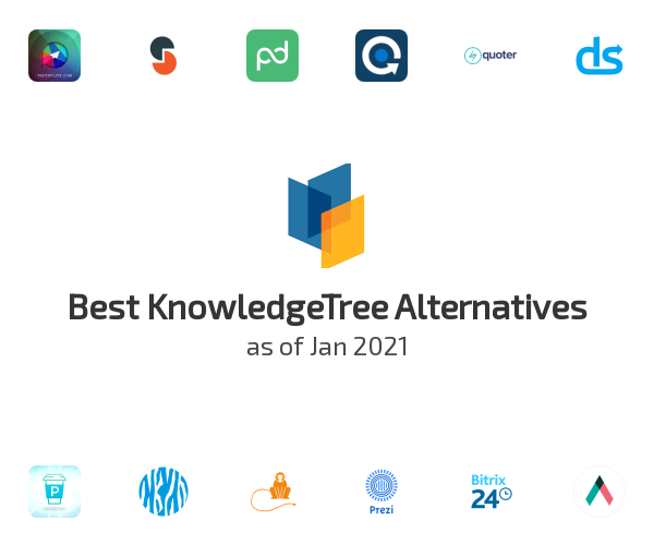 Best KnowledgeTree Alternatives