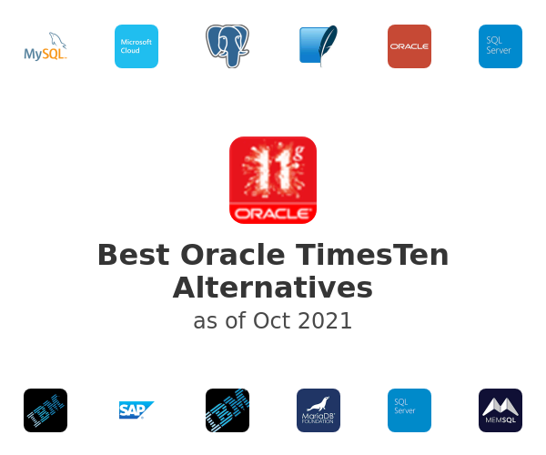 Best Oracle TimesTen Alternatives