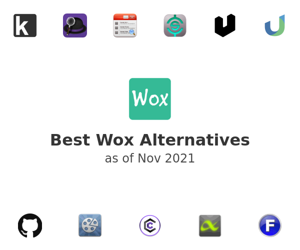 Best Wox Alternatives
