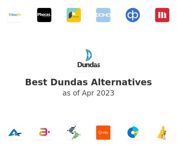 Best Dundas BI Alternatives
