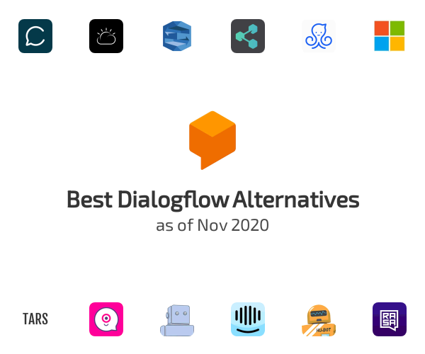 Best Dialogflow Alternatives