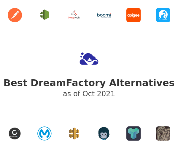 Best DreamFactory Alternatives