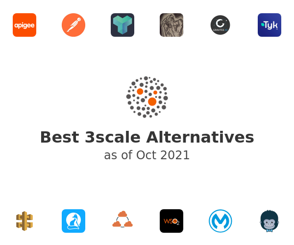Best 3scale Alternatives
