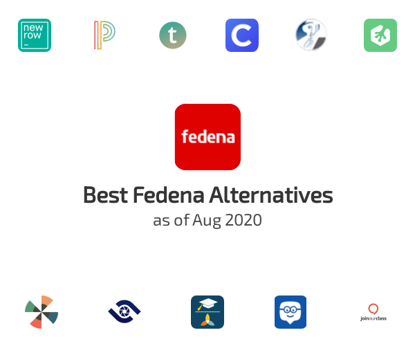 Best Fedena Alternatives