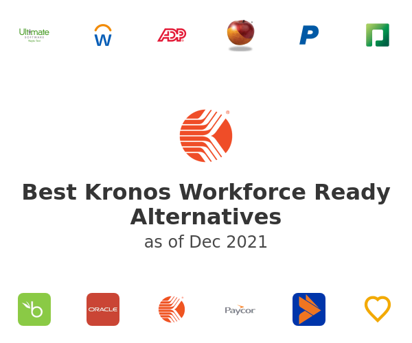 Best Kronos Workforce Ready Alternatives