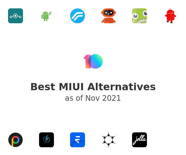 Best MIUI Alternatives