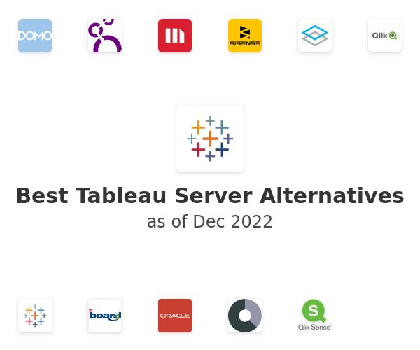 Best Tableau Server Alternatives