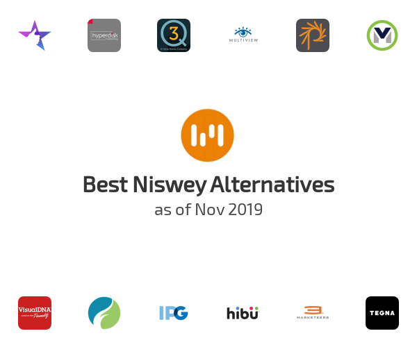 Best Niswey Alternatives