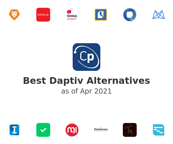 Best Daptiv Alternatives