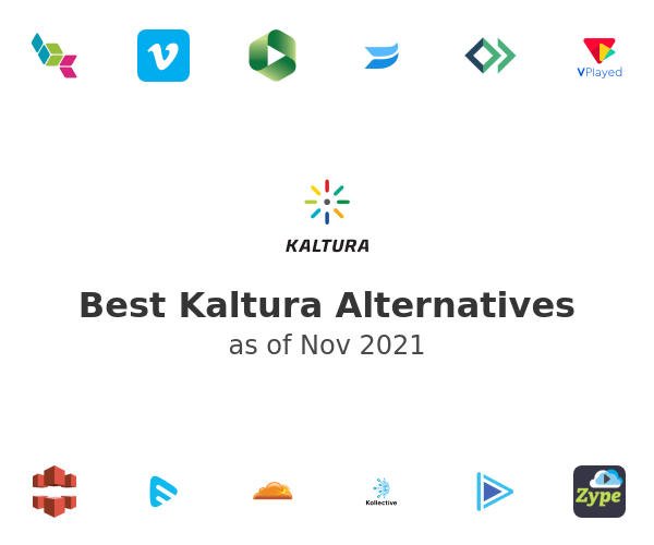 Best Kaltura Alternatives