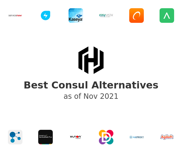 Best Consul Alternatives