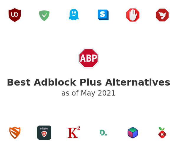 Best Adblock Plus Alternatives