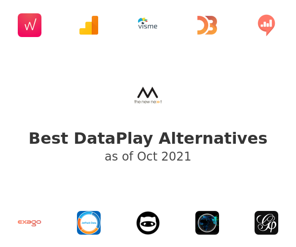 Best DataPlay Alternatives